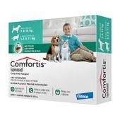 COMFORTIS-9kg-a-18kg